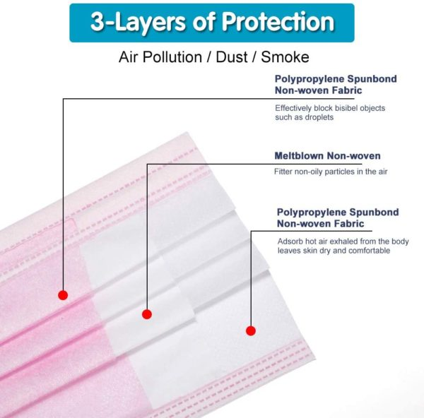 Disposable Face Masks (Pink) 50PCS- 3 layers of protection